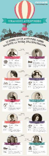 Viaggiatrici_avventurose_infografica